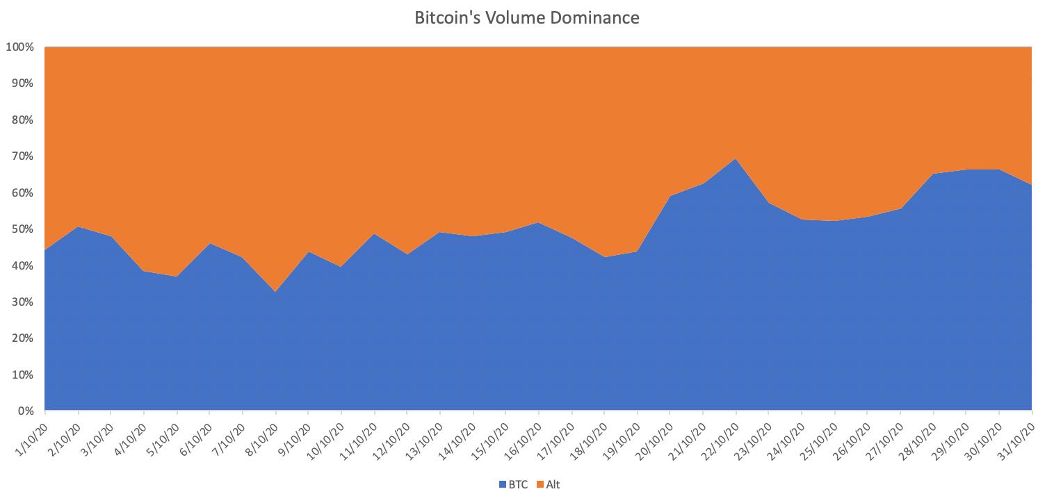 altcoin-bitcoin