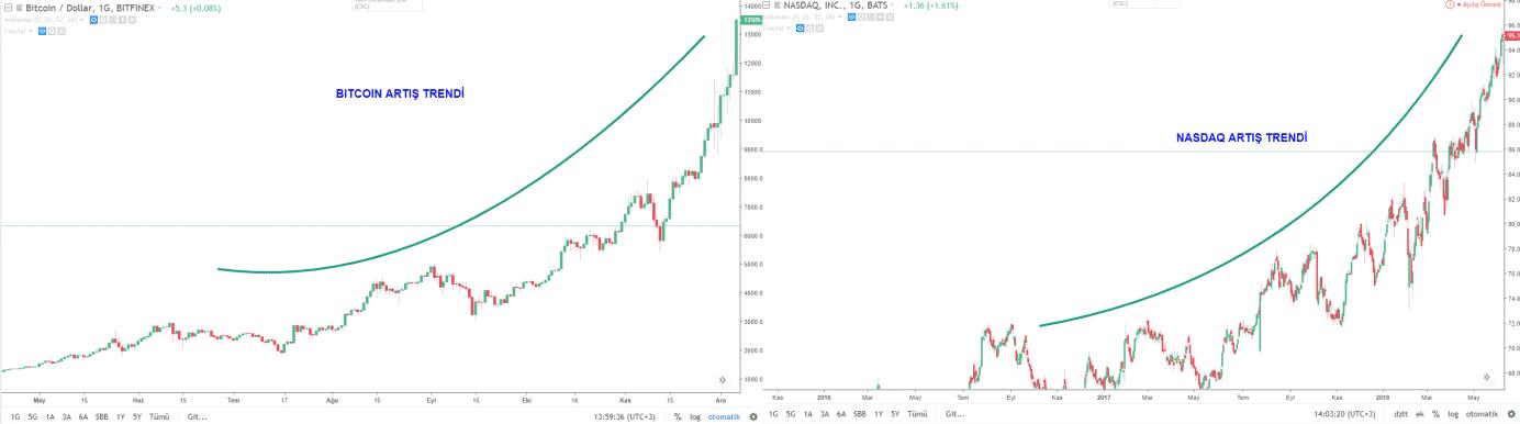 31.102018 bitcoin 3