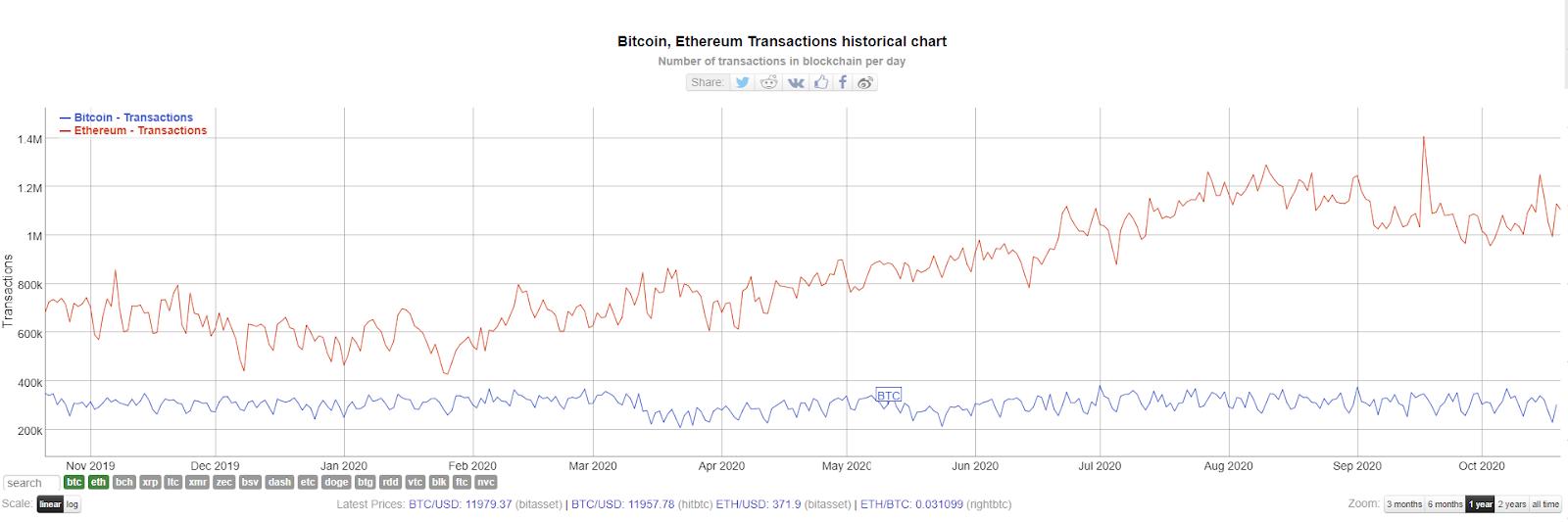 bitcoin-atv