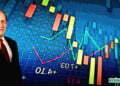 ahmet-mergen-bitcoin-btc-analizi