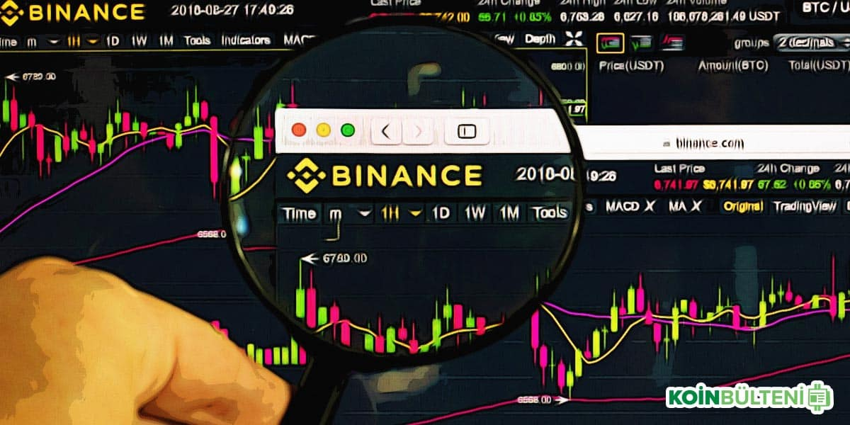 binance-launchpool-wing-project-nedir