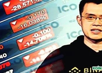 binance-cz-bitcoin