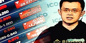binance-cz-bitcoin