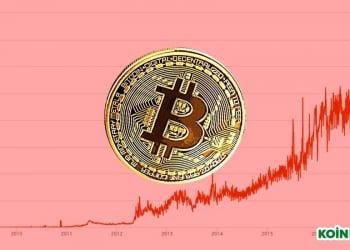 Bitcoin İşlem