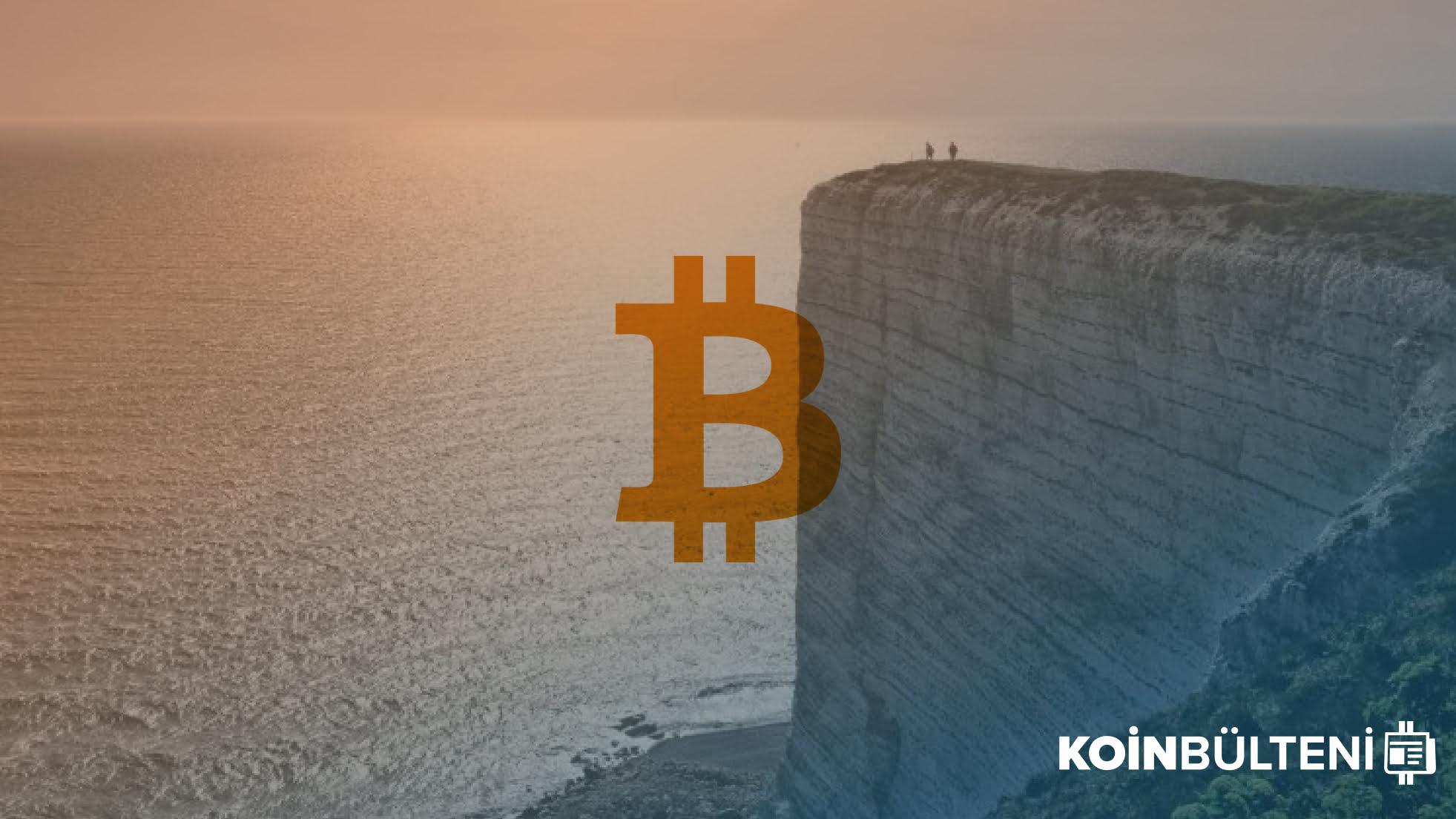 Bitcoin fiyat düşüş