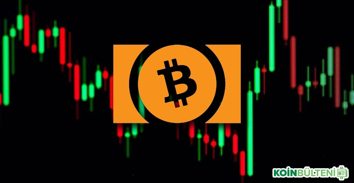 Bitcoin Cash Analiz