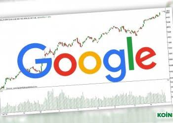 Bitcoin Google Arama Artış