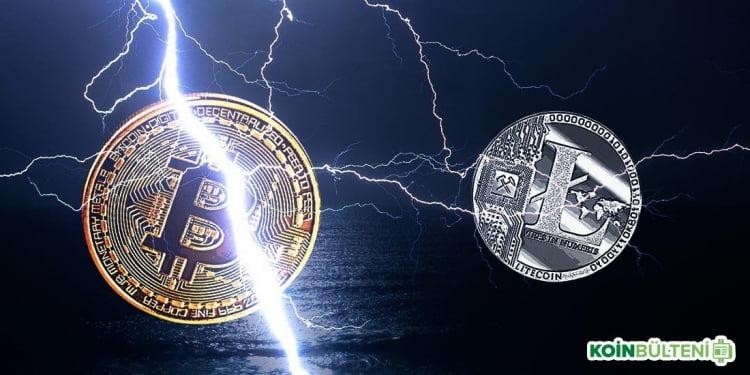 Bitcoin Litecoin Lightning Network