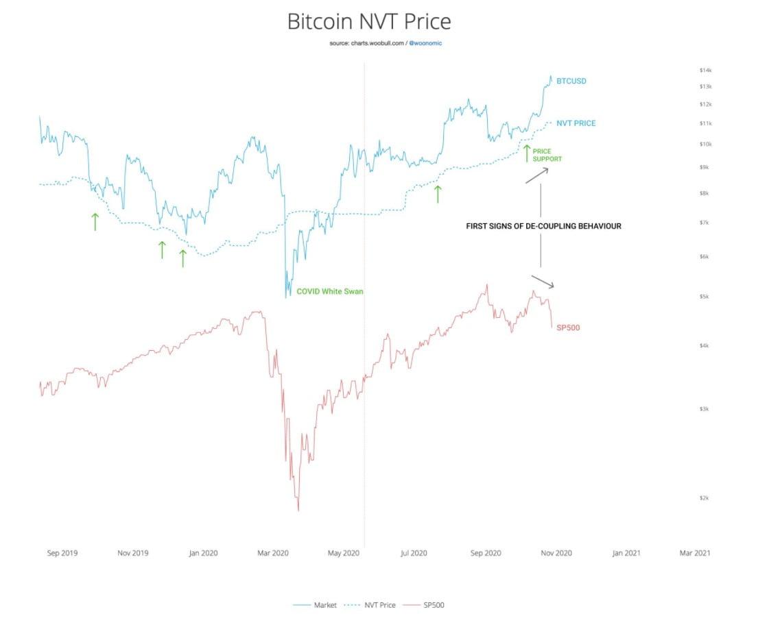 Bitcoin-guvenli-liman