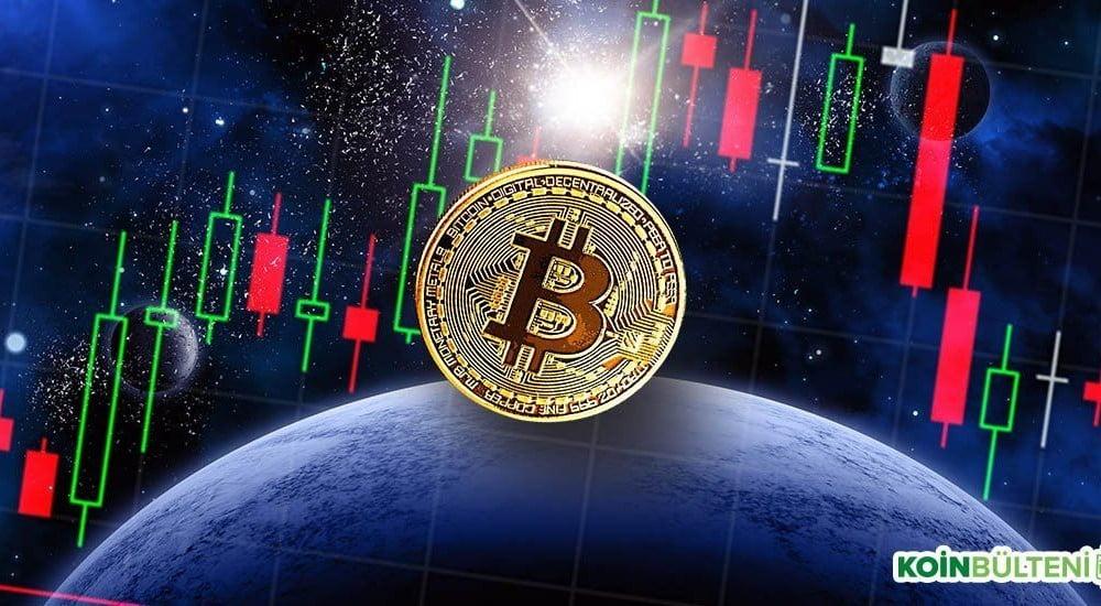Bitcoin Uçuyor