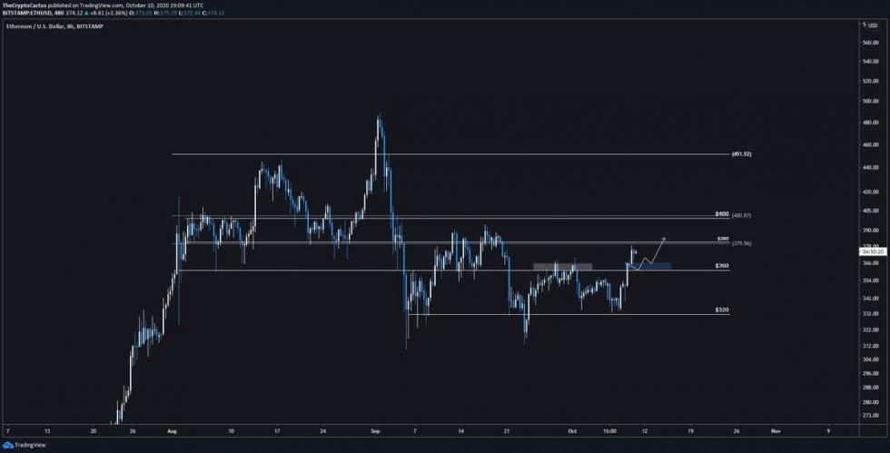 ethereum-fiyatı