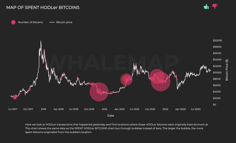 bitcoin-balina-hareketliligi-whale-map