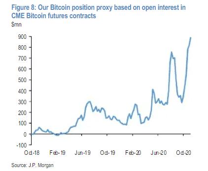 bitcoin-jpmorgan
