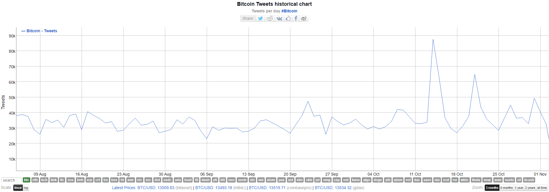 bitcoin-tweet