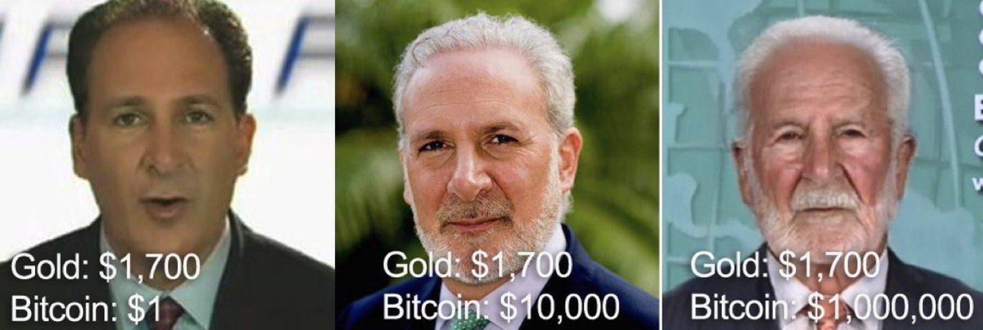 bitcoin-eleştiri