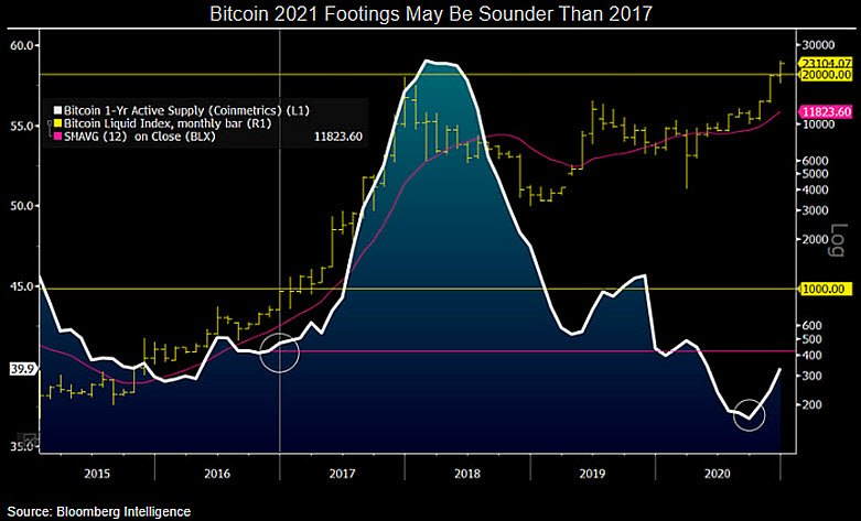 bitcoin-bloomberg