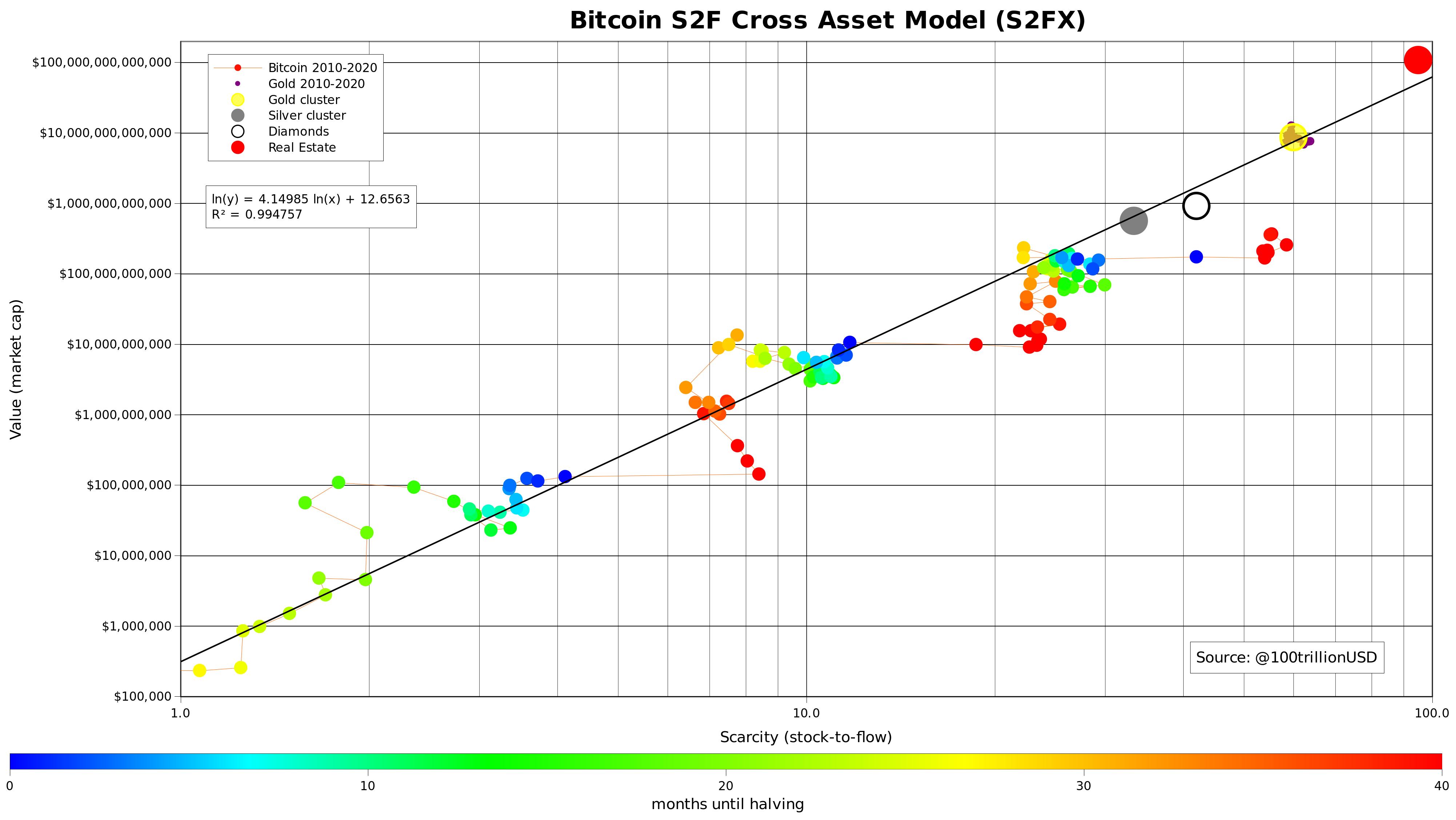 planb-bitcoin-btc-usd-fiyat-dolar-rekor