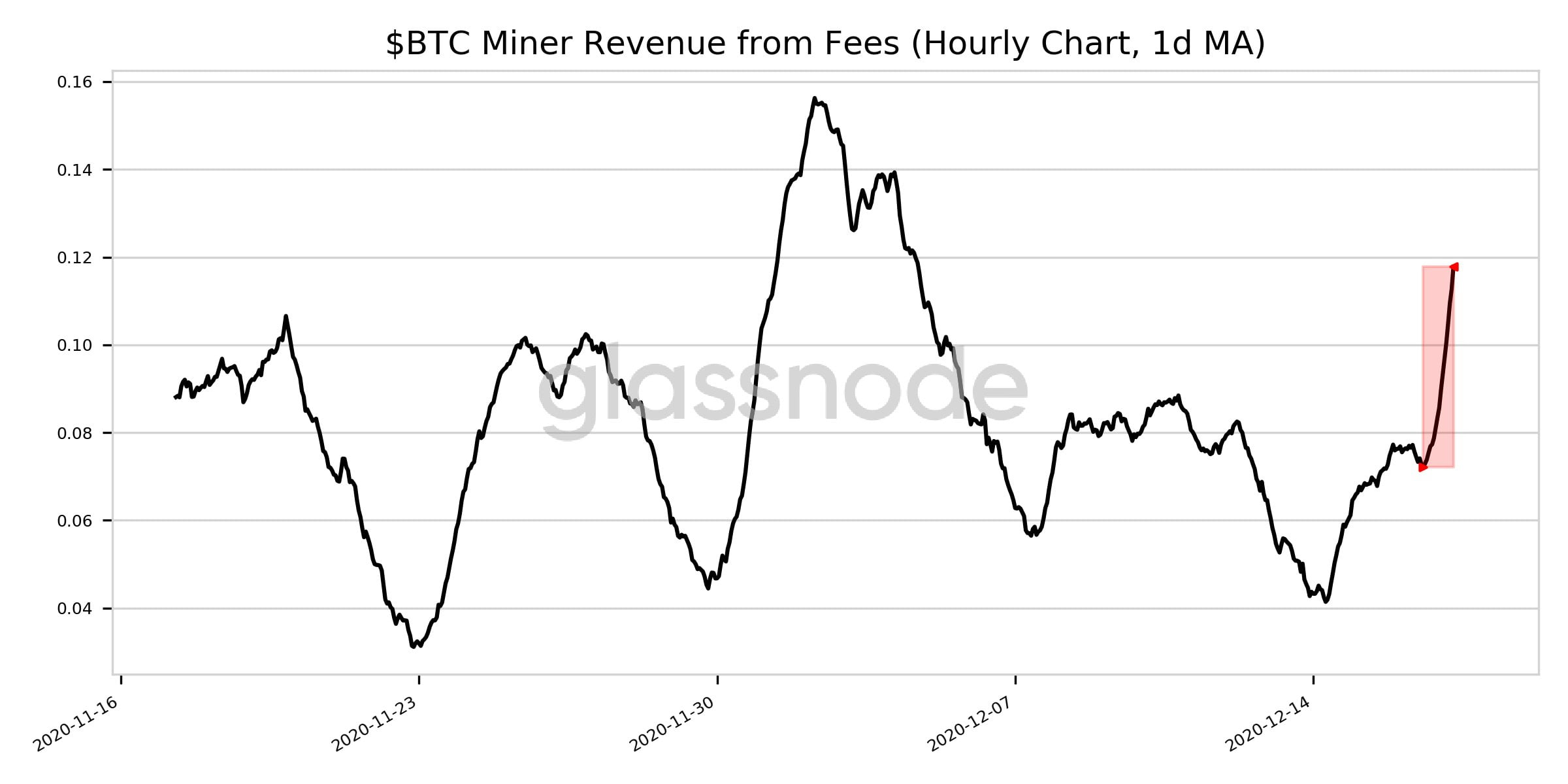 bitcoin-milyoner
