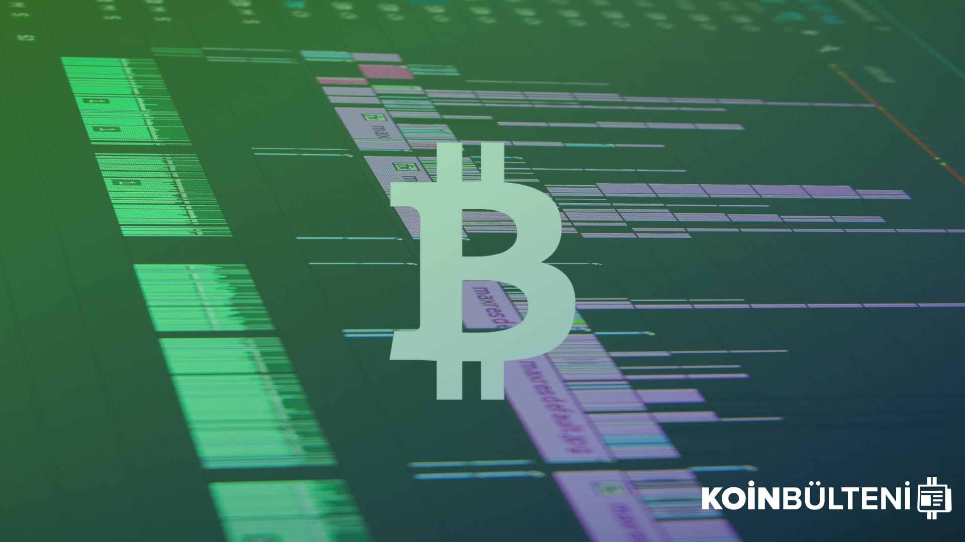 bitcoin-analiz-fiyat-agah