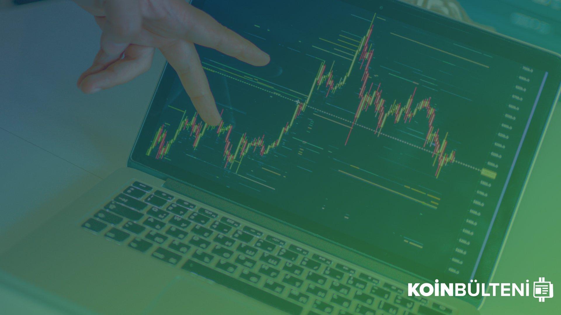 bitcoin-btc-fiyat-analiz-tahmin-cnbc