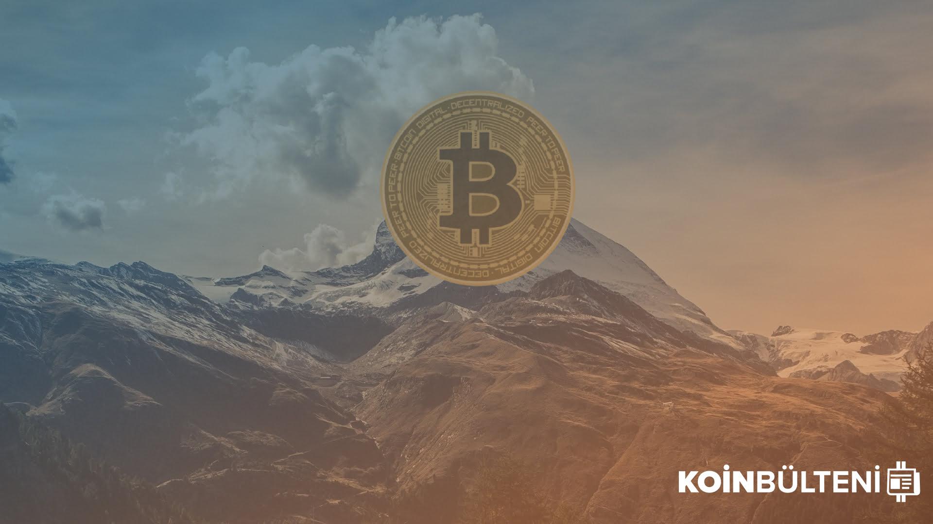 ralli-bitcoin