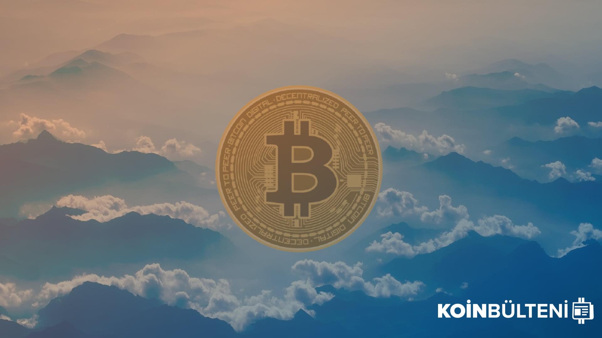 bitcoin-fomo