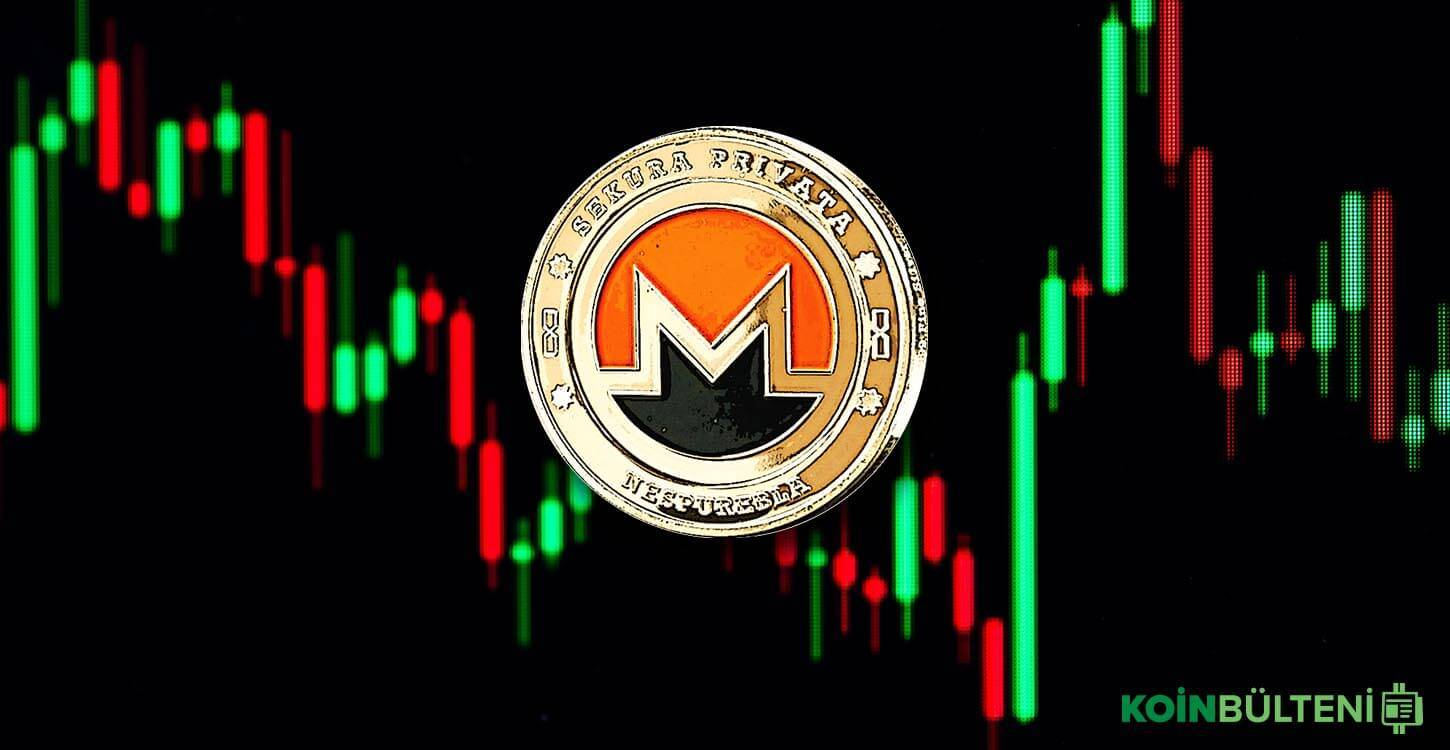 Monero XMR Analiz