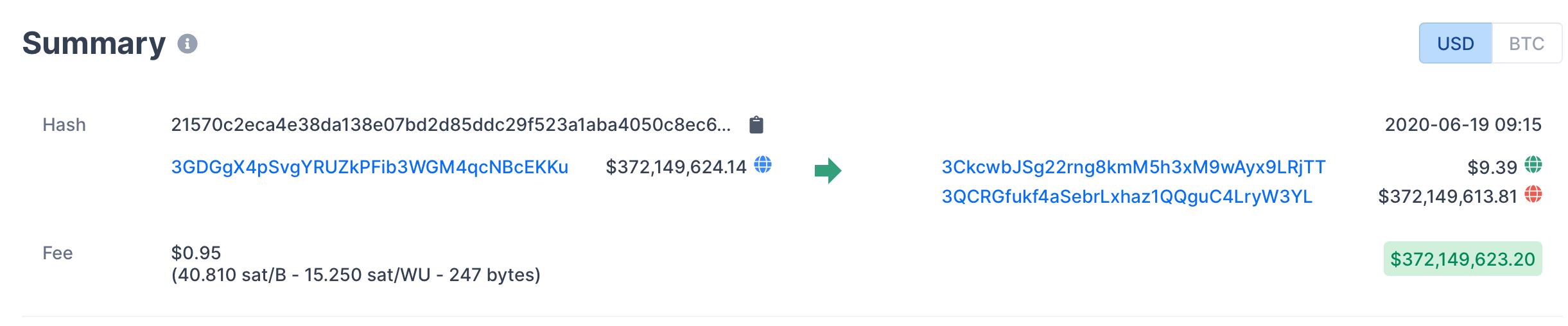 370 Milyon Dolarlık Bitcoin İşlemi Dikkat Çekti 3
