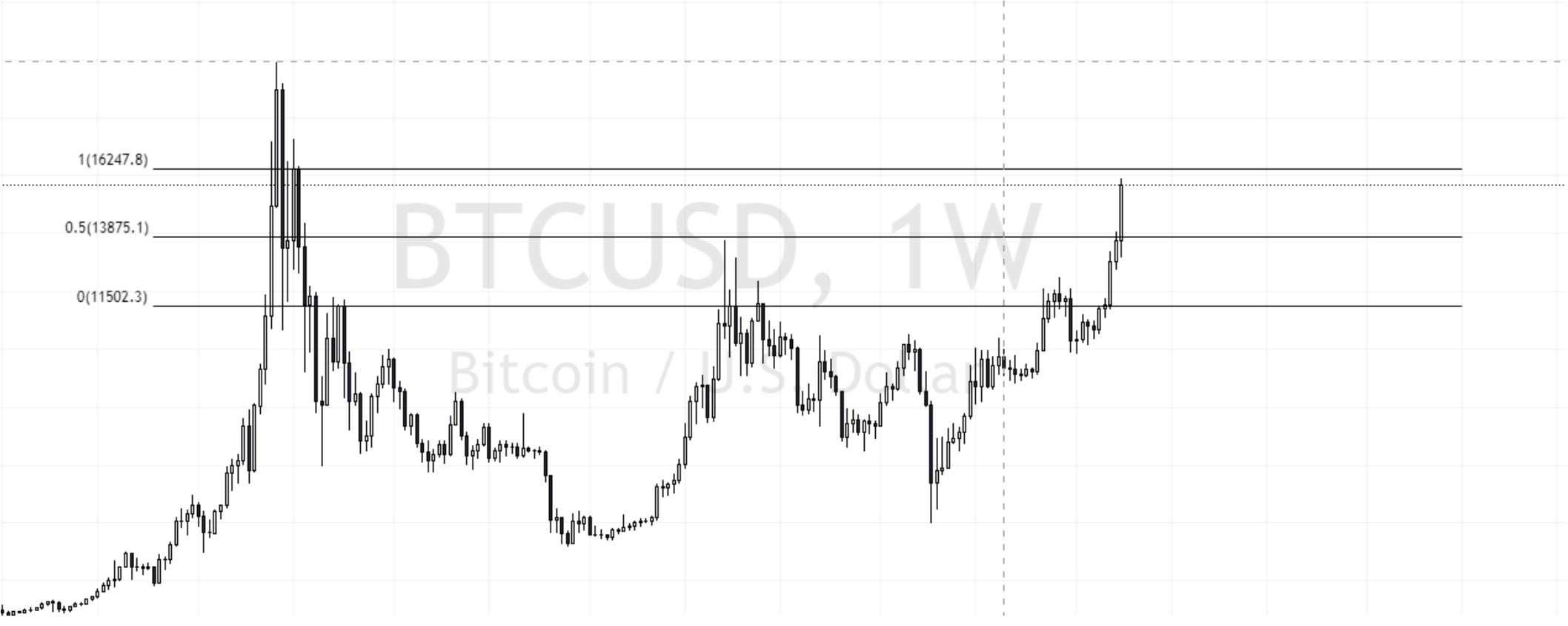 agah-endeks-kripto-bitcoin
