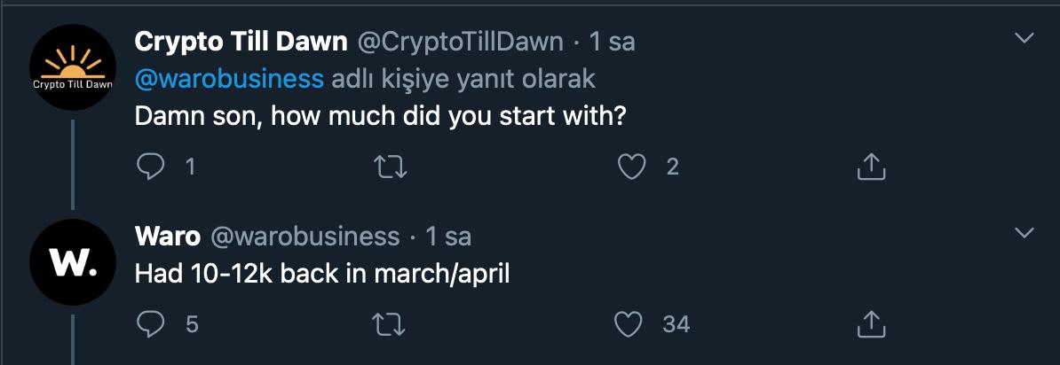 bitcoin-btc-waro-trader