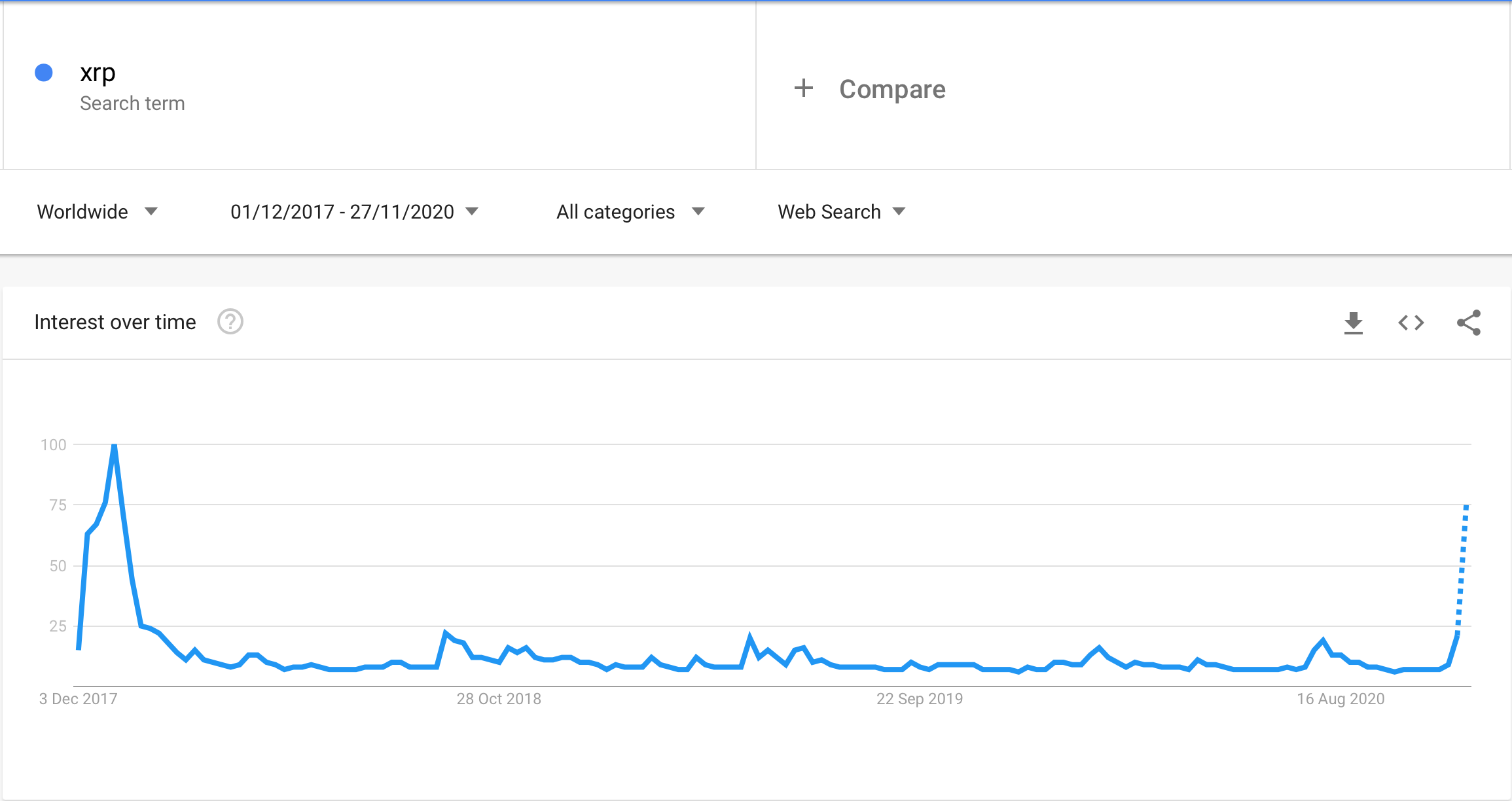 google-xrp-ripple