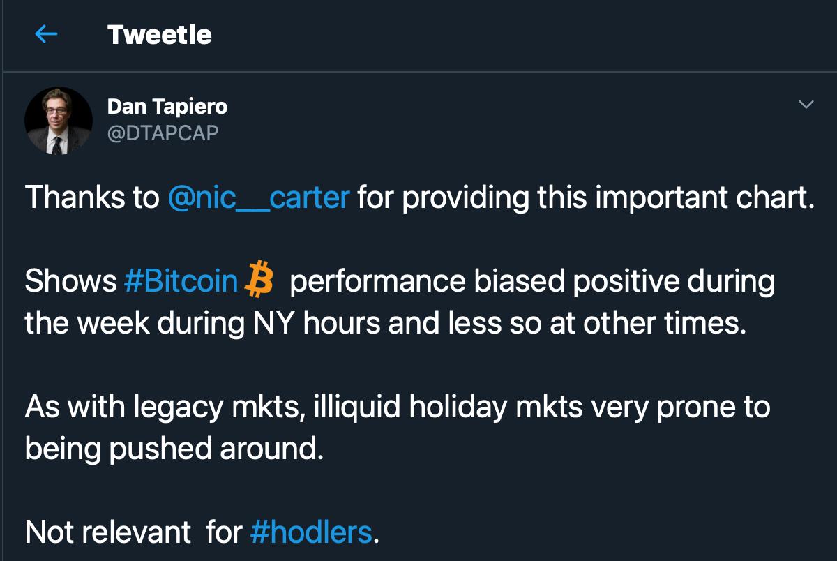 dan-tapiero-bitcoin-fiyat-hareketlilik