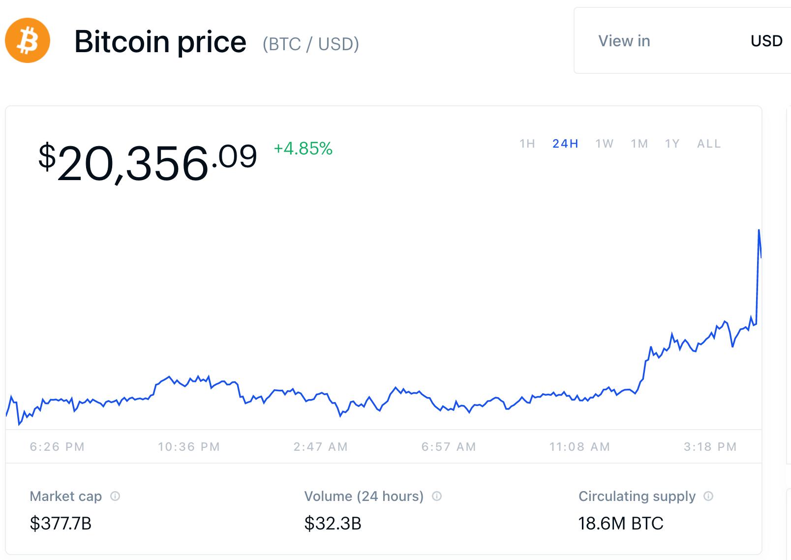 bitcoin-fiyat-dolar-coinbase