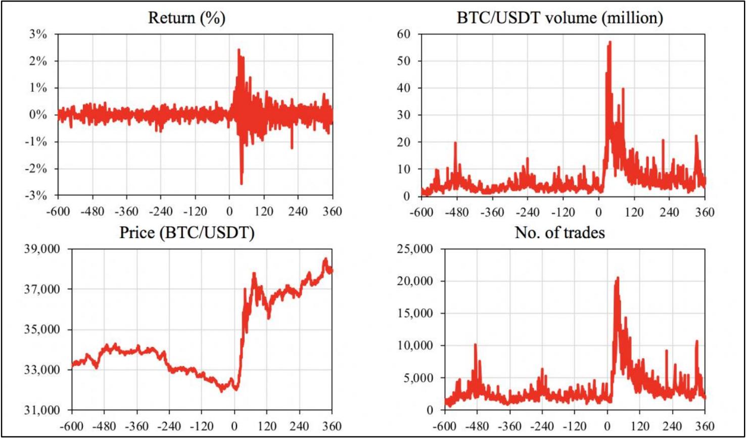 bitcoin-elon-musk-fiyat-etkiledi