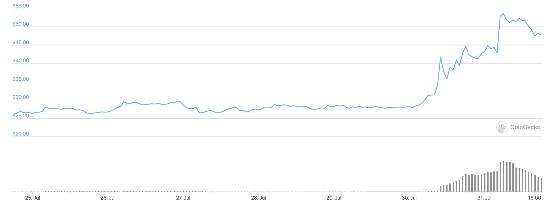 bitcoin-cash-abc