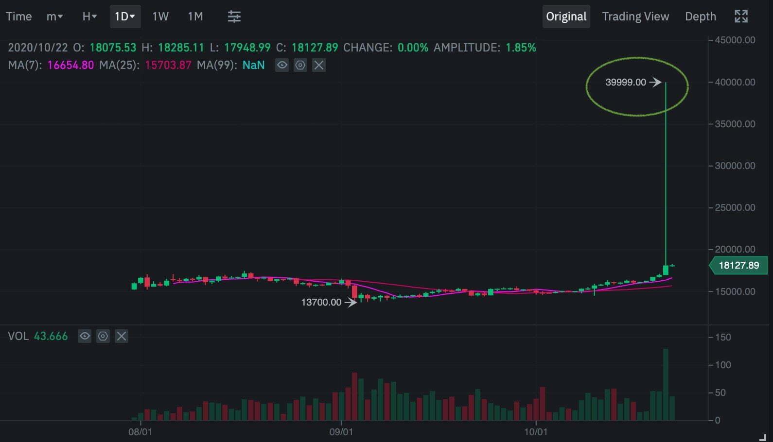 binance-aud-bitcoin-40-bin
