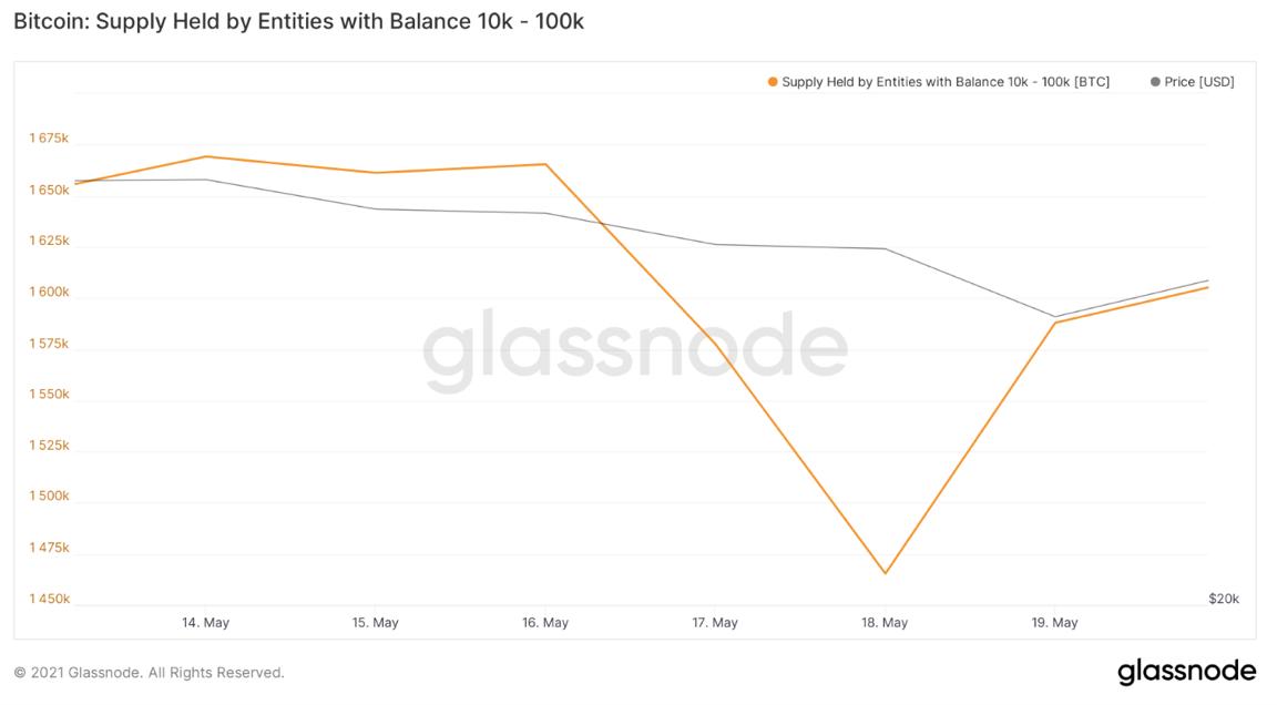bitcoin-10k-whale-cuzdan