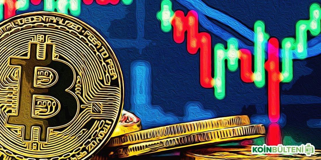 bitcoin-btc-hacim