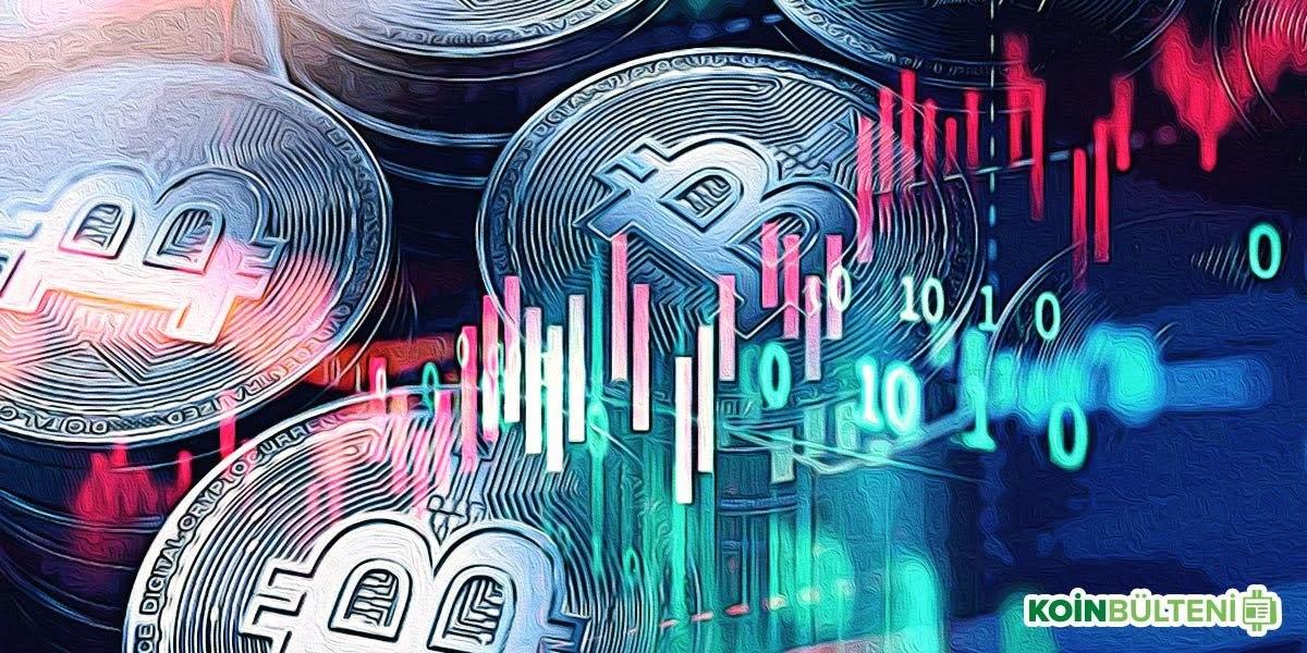 bitcoin-tesla-fiyati