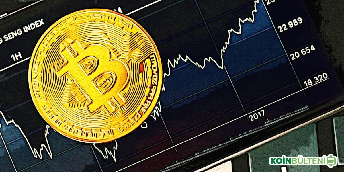 bitcoin-düşüş-uyarısı