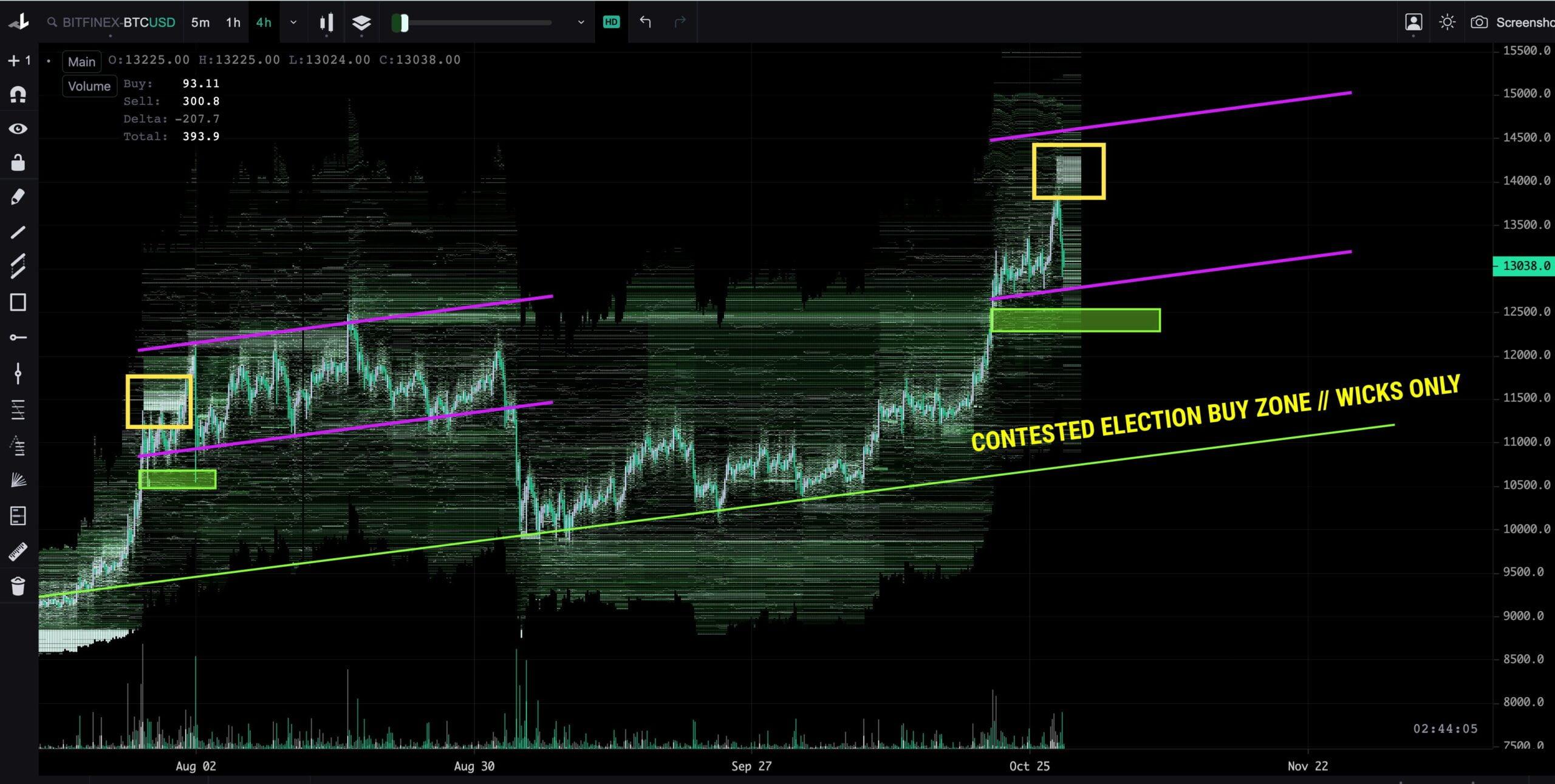 bitcoin-bitfinex-balina-btc-usd