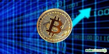 Bitcoin Borsa Futures Vadeli