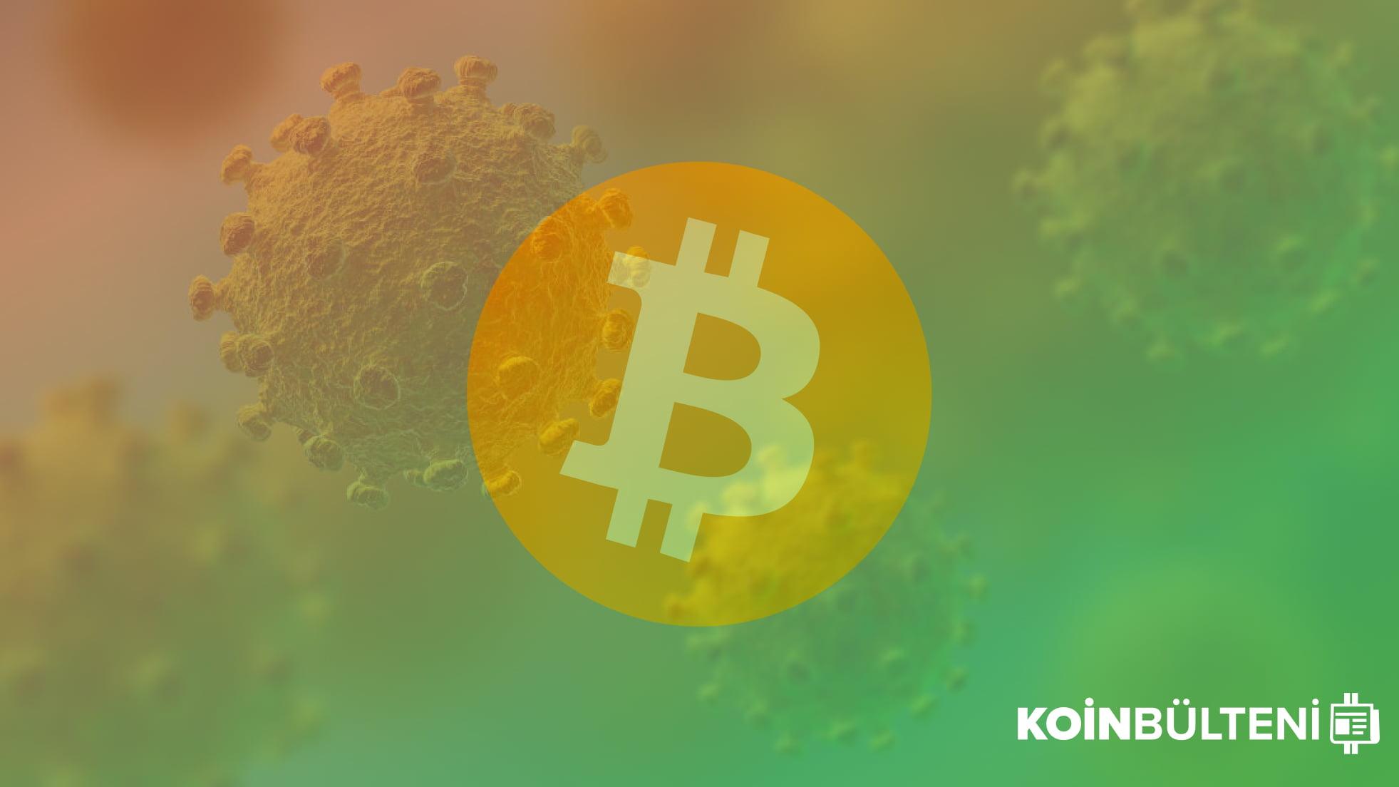 bitcoin covid-19-binance