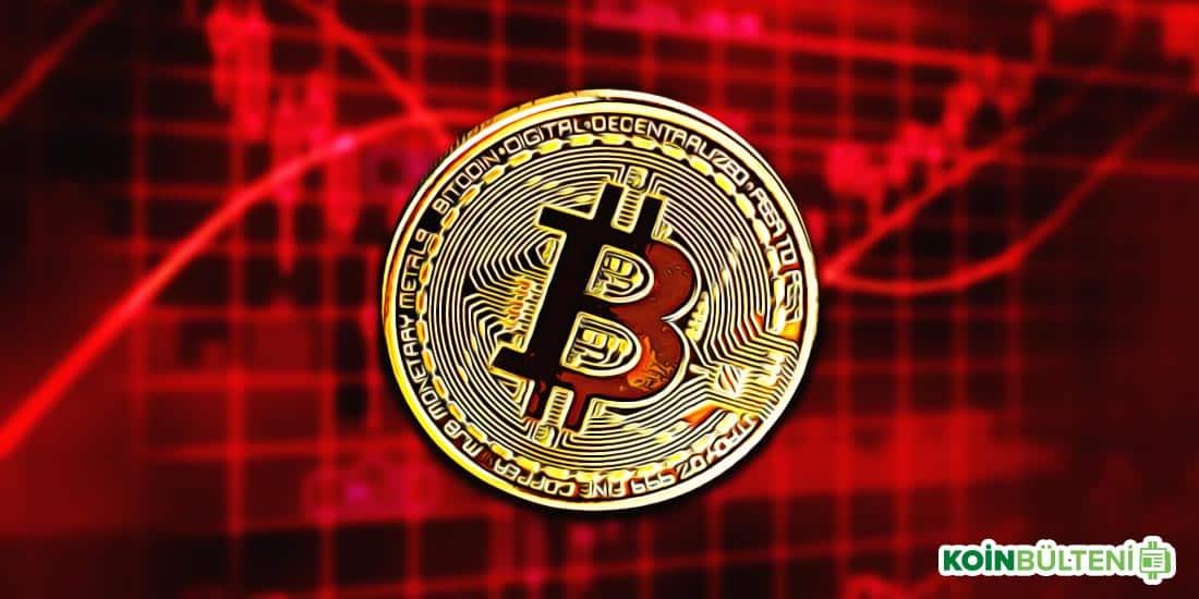 bitcoin düşüş