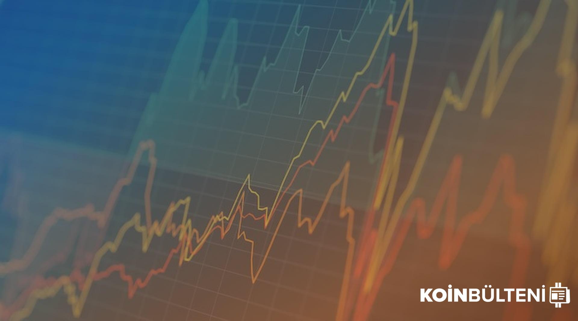 bitcoin-ethereum-xrp-analizi