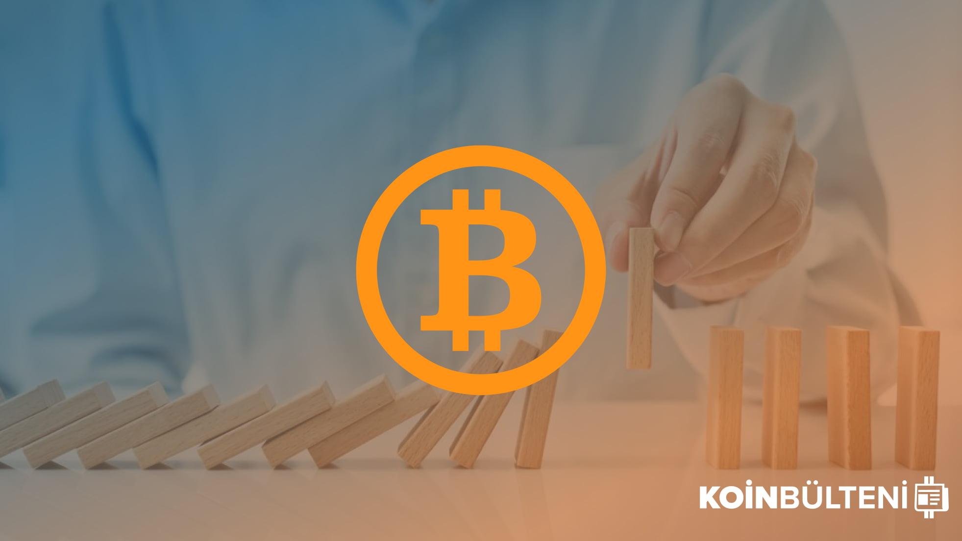 bitcoin-fidelity-kredi