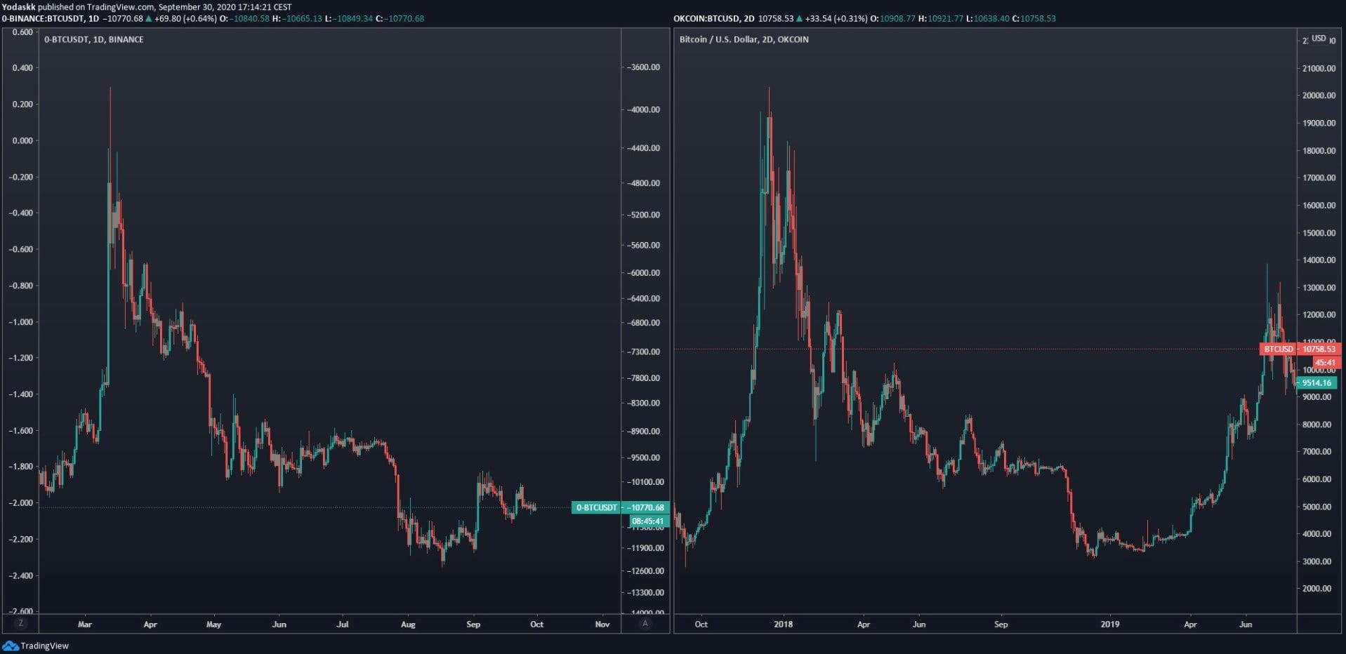 bitcoin-fiyati-dusus