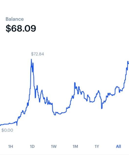 jon-fortt-Bitcoin