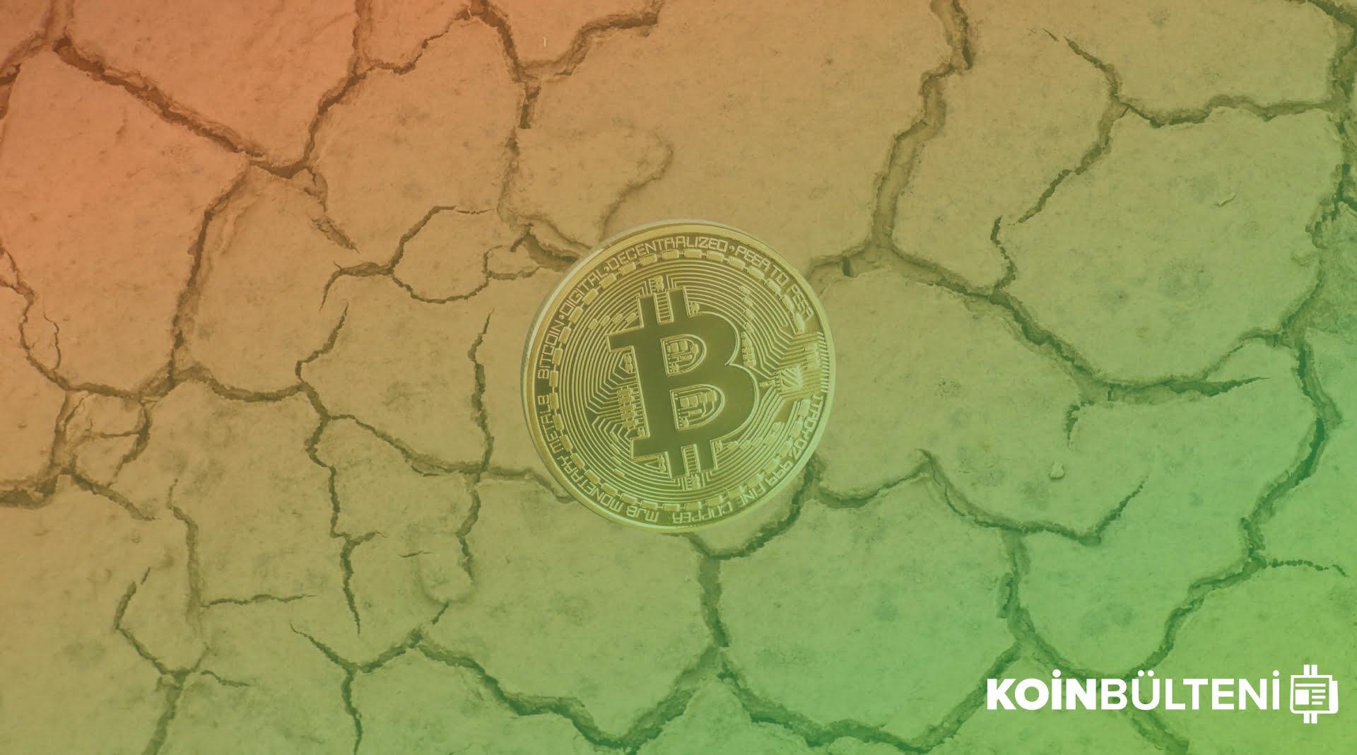 bitcoin-kitligi