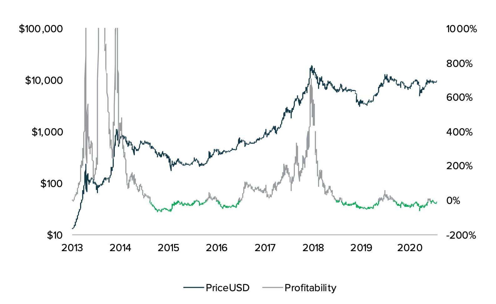 bitcoin-maden-gelir